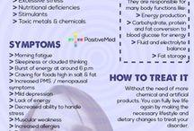 Chronic fatigue syndrome treatment