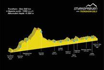 Sykkelritt / Potensielle mål for 2016