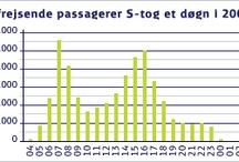 Transport / Optakt til Naturuge, 39.