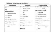 Functional behavior assessment / by MASSW