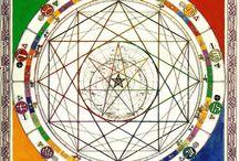 Mandala Astral