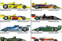 F1 70's