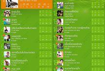 IW Thailand Weekly Music Chart / W Weekly Music Chart เพลงไทยสากล สากล และไทยลูกทุ่ง ประจำทุกสัปดาห์  (* ข้อมูลการเปิดจาก 40 FM radio station กรุงเทพฯ) Thailand