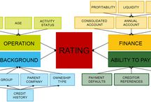 raiting system