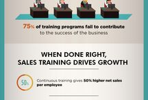 Sales Training via Web / On line training for globally distributed sales teams