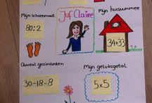 Groep 3/4/5 klassenmanagement