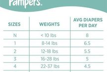 Baby Diaper Info