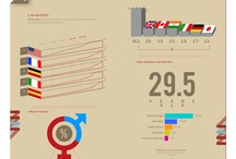 InfoGrafic / The best infografic from web