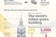 Infographics Buildings