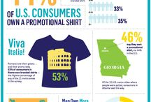 Fun Facts about Promotional Products and Marketing your business