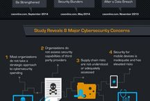 Knowledge: Data Security & Digital Forensic