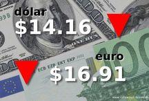 Cotización Dólar Hoy