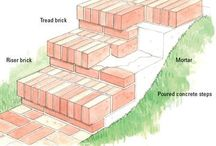 Cihly v zahradě / brick in garden