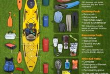 Kayaks, Accessories, and Tips, Oh My!