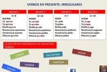 gramatica española / by laurence charlet