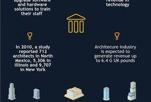 Architect database.