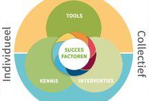 Wat is a2Results®? / a2Results® betekent acceleratie naar succesvolle resultaten  De a2Results® formule leidt tot snellere, betere en bestendige resultaten. We willen daarmee een bijdrage leveren aan duurzame innovatie. Centraal staan drie vragen:  Uitkomst – Wat streven we na en voor wie? Succes – Hoe weten we dat we succesvol zijn? Succesfactoren – Wat is nodig voor een sneller, beter en bestendiger resultaat?