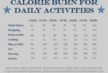 T-oned Calorie Blasting