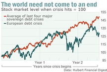 MarketWatch Graphics / A collection of information graphics, charts and data from MarketWatch. / by MarketWatch