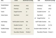 Haakpatronen / crochet