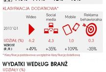 Marketing, Reklama, Media