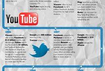 infographic / by Emre Sasi