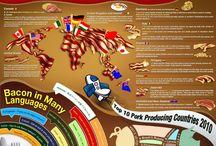 Bacon Infographics