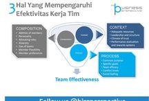 Pembentukan Diri Bekerja di Perusahaan (Karekter-Budaya Kerja-dll)