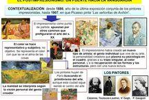 Arte siglo XIX y Xx