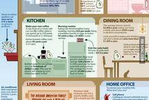 reverb's infographics