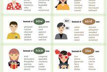 Engelska synonymer