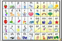 Jolly Phonics & Grammar ~ Sight Words ~ Read, Write, Inc