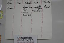 Writing anchor charts / by Jennifer Burns Ponte