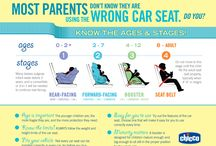 Safe kids in cars / Tips for parents about kids safety in cars.