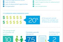 Infographics / Career focused infographics / by Workopolis