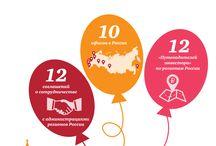 25 лет PwC в России / В этом году PwC в России исполняется 25 лет! И здесь вы увидете серию публикаций с интересными фактами о деятельности компании.