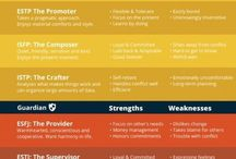 Tipuri de personalitate