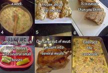 Budget Cooking fir Big Families