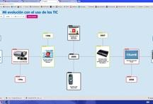 Herramientas TIC / Mis herramientas preferidas