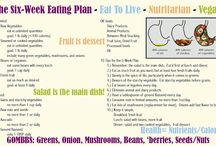 Eat to live / Dr. Fuhrman recipes / by Diane Morin