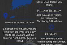 Traveling - South Korea