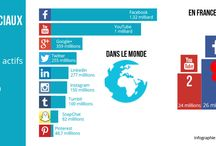Réseaux sociaux / Les réseaux sociaux en faits et en chiffres