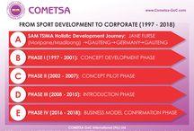 COMETSA Evolution