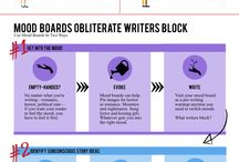 Creative Writing Infographs