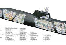 Submarine, ocean