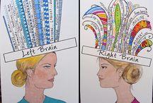 Brain Inspirations