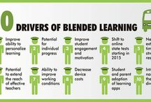 Blended Learning / by Tania Soal