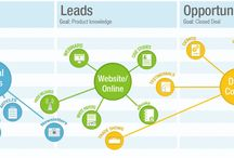 content helps for business / How content helps for business plan.:http://bit.ly/1s3ZH7f