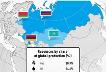 Facts about Russia / Explore the most interesting facts about the largest country of the world!