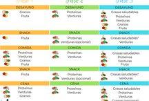 DMA - Dieta del Metabolismo Acelerado / Reglas y ayuda práctica sobre la Dieta del Metabolismo Acelerado de Haylie Pomroy. Aquí encuentras la Guía Práctica: http://www.ungatoenlacocina.com/la-dieta-del-metabolismo-acelerado-para-principiantes-guia-practica/